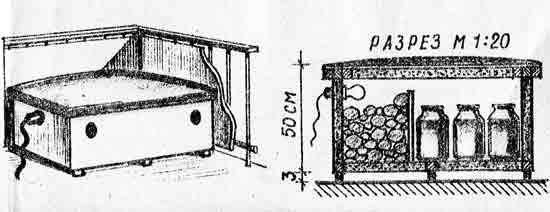 фото: термоящик для картошки