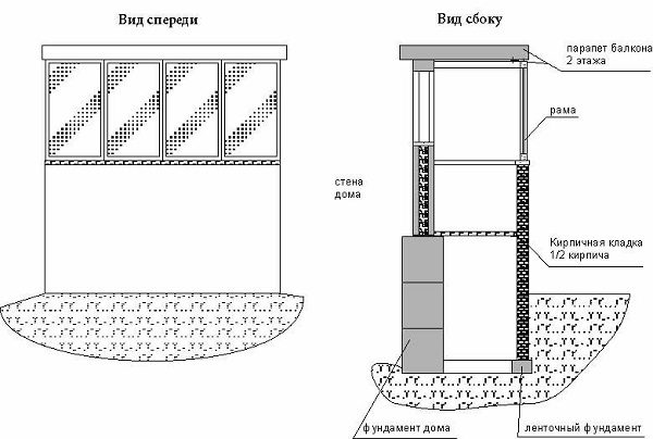 фото: приставной балкон на фундаменте