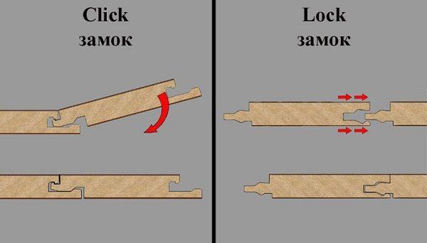 фото: замковые соединения ламината