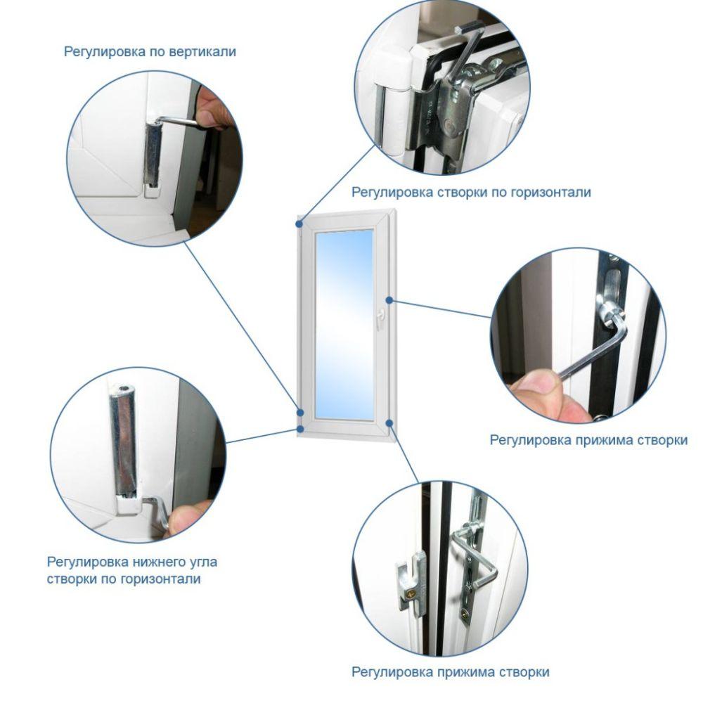 Пластиковые окна регулировка инструкция своими руками