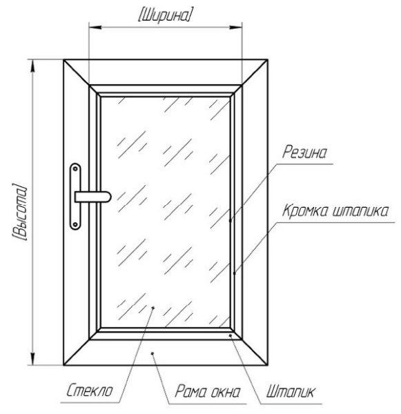 фото: замеры окна для жалюзи