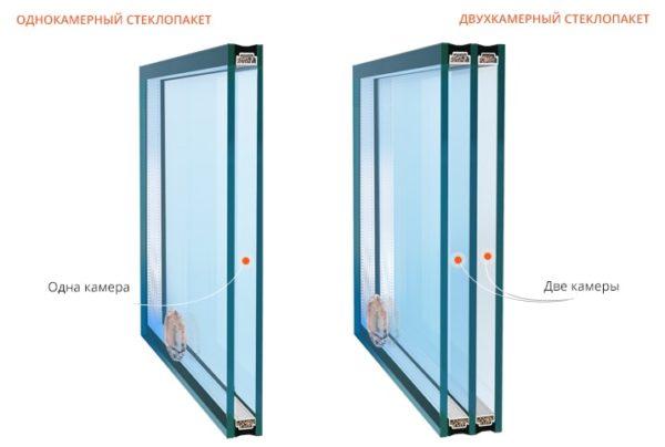 Разница между однокамерными и двухкамерными стеклопакетами
