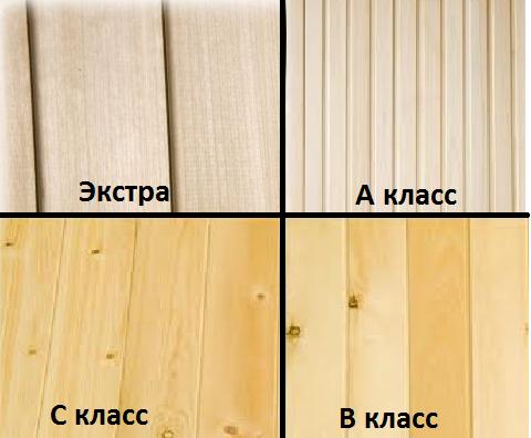 фото: Классификация блок хауса