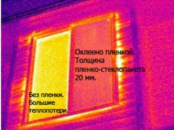 фото: потери тепла через окно