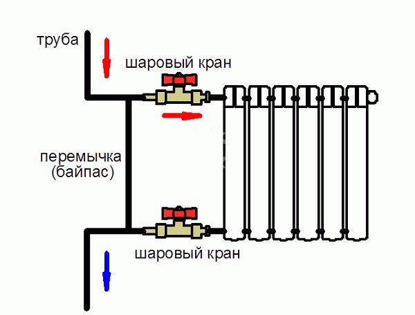 схема радиатора отопления с краном и перемычкой