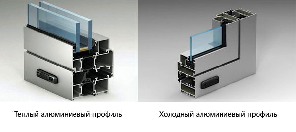 различия теплого и холодного алюминиевого профиля