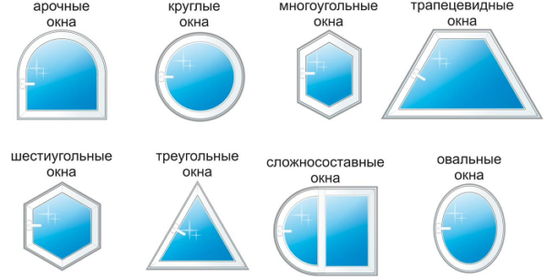 формы металлопластиковых окон