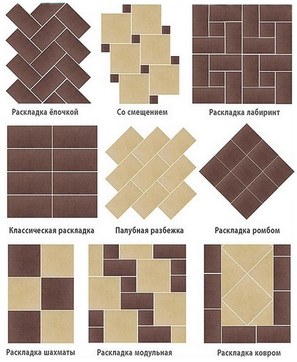 фото: виды укладки плитки