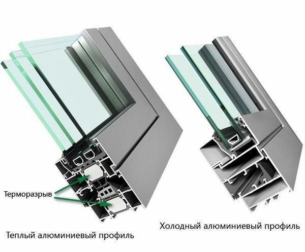 отличие тёплого алюминиевого профиля от холодного