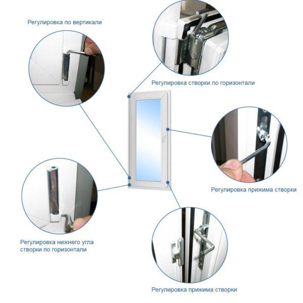 регулировка пластиковых балконных дверей самостоятельно инструкция