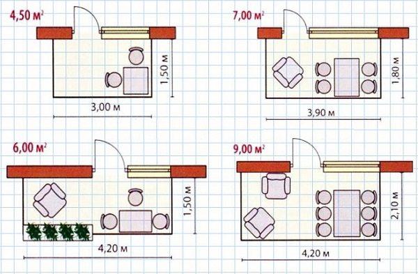 фото: Размещение людей и мебели в зависимости от размеров балкона