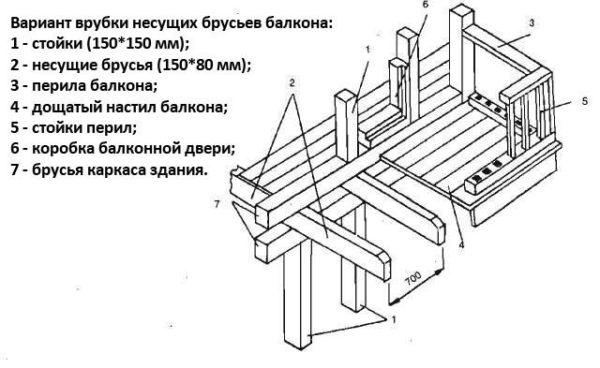 вариант врубки несущих балок балкона