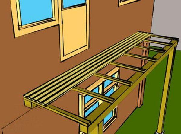 приставной деревянный балкон к дому этапы