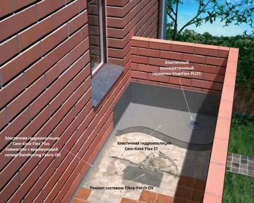фото: гидроизоляция открытого балкона