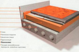 утепление пола балкона пеноплексом