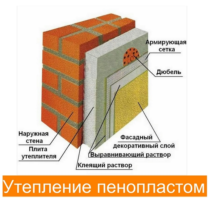 схема утепления балкона пенопластом снаружи