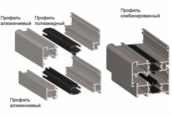 устройство теплого алюминиевого профиля