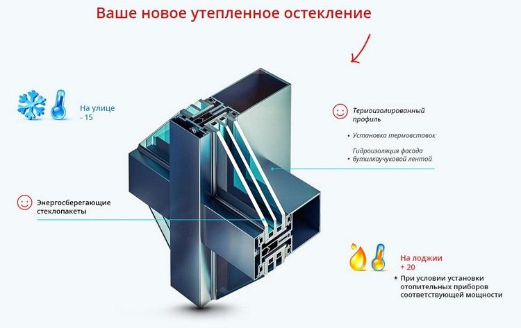 фото: замена фасадного остекления на теплое