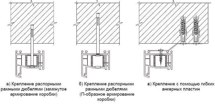 схема крепления окон анкерами и пластинами