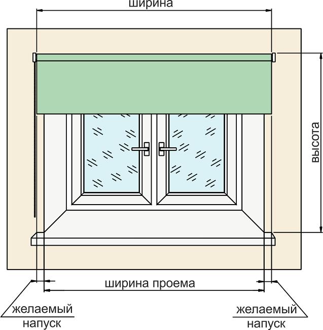 монтаж рулонных штор в проем схема