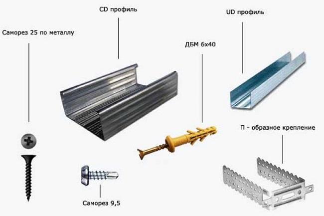 стройматериалы для обрешетки из оцинкованного профиля