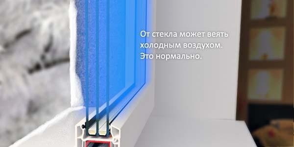 холод от стеклопакета пластикового окна