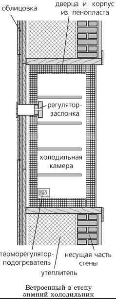 схема холодильника с лампой накаливания