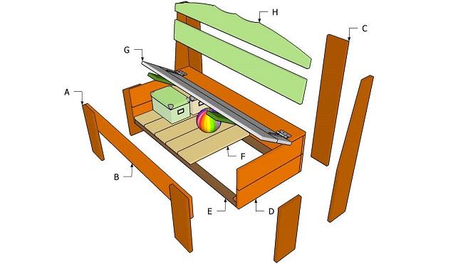 садовая скамейка чертеж