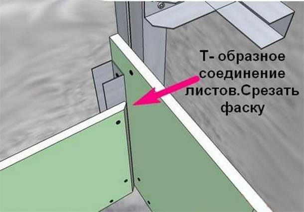 внутренний угол гипсократона
