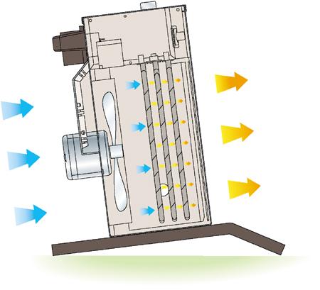 устройство керамического тепловентилятора