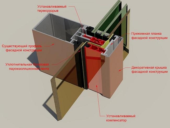 теплое фасадное остекление с терморазрывом