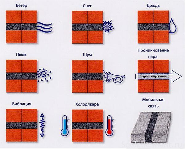 технические характеристики ПСУЛ ленты