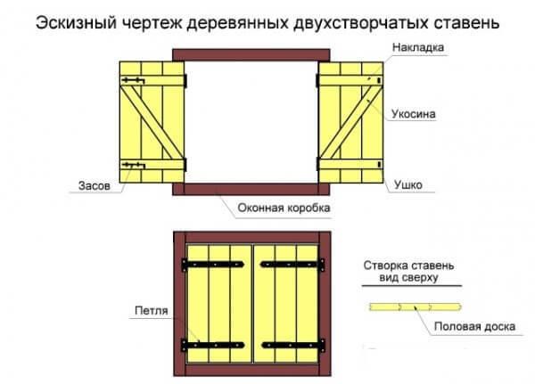 эскизный чертеж деревянных ставен для окон