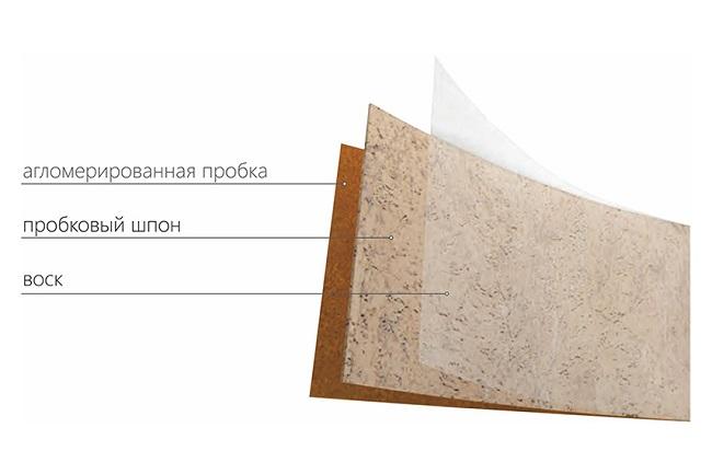 структура пробковых плиток для стен