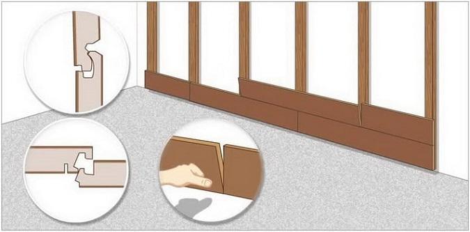 обрешетка под пробковый ламинат на стену