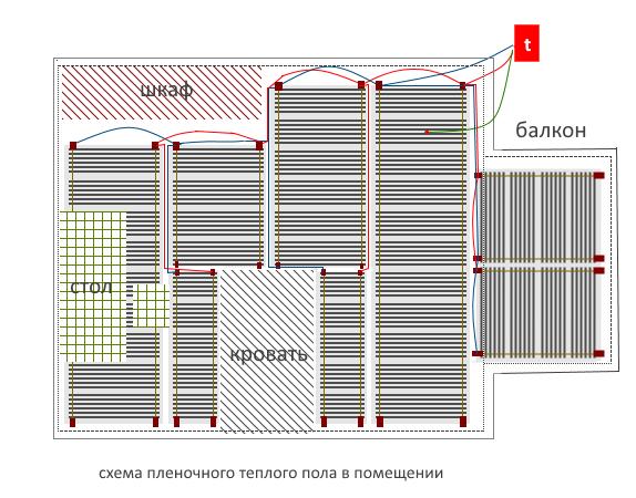 схема укладки пленочного пола в помещении с мебелью