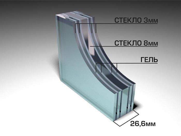 Гелезаливное стекло