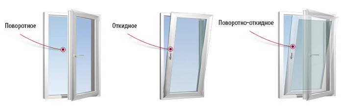 Поворотные и откидные окна