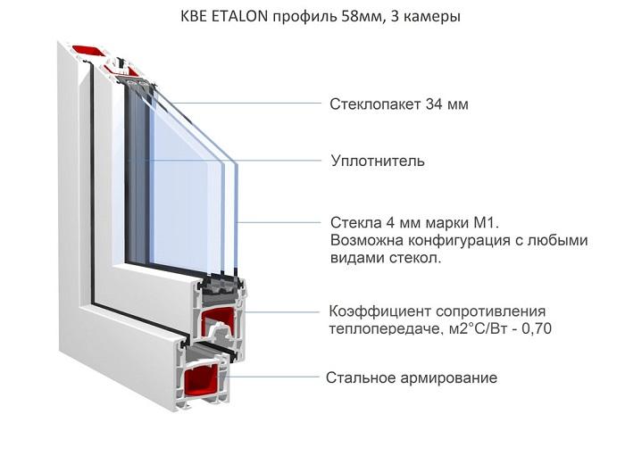 kbe-etalon-58mm
