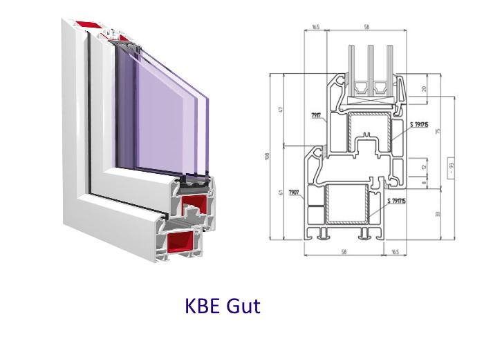 пластиковые окна kbe-gut