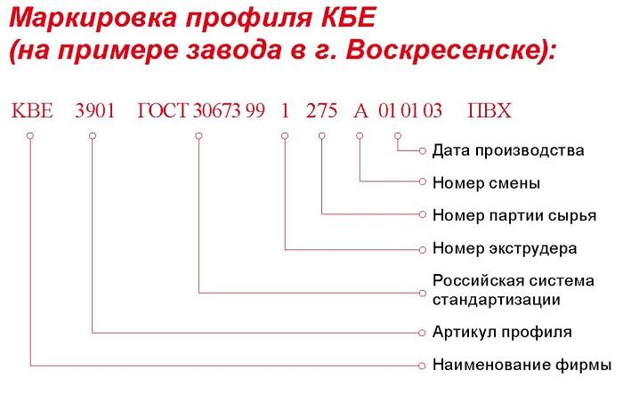 расшифровка цифр на профиле kbe