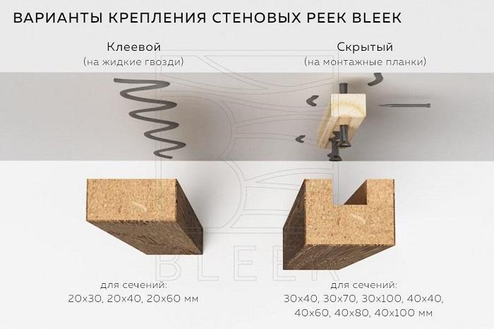 на что крепить рейки к стене