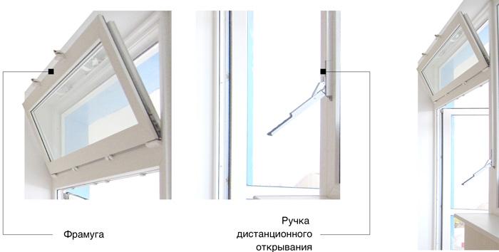 устройство дистанционного открывания фрамуги