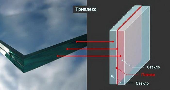 что такое триплекс стекло