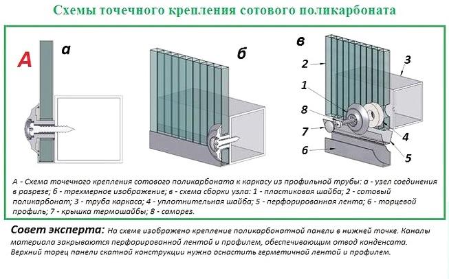 как крепить поликарбонат к балконному ограждению