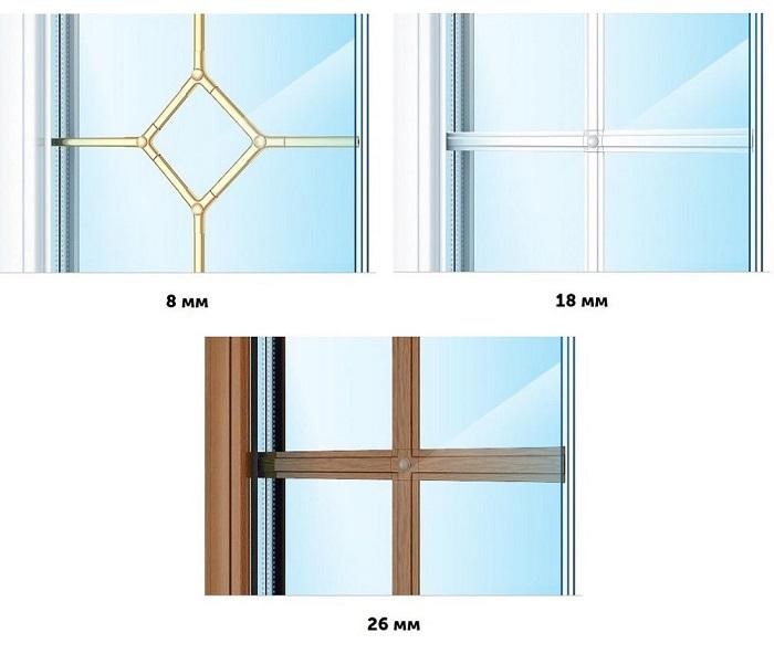 окна с внутренней декоративной рамкой
